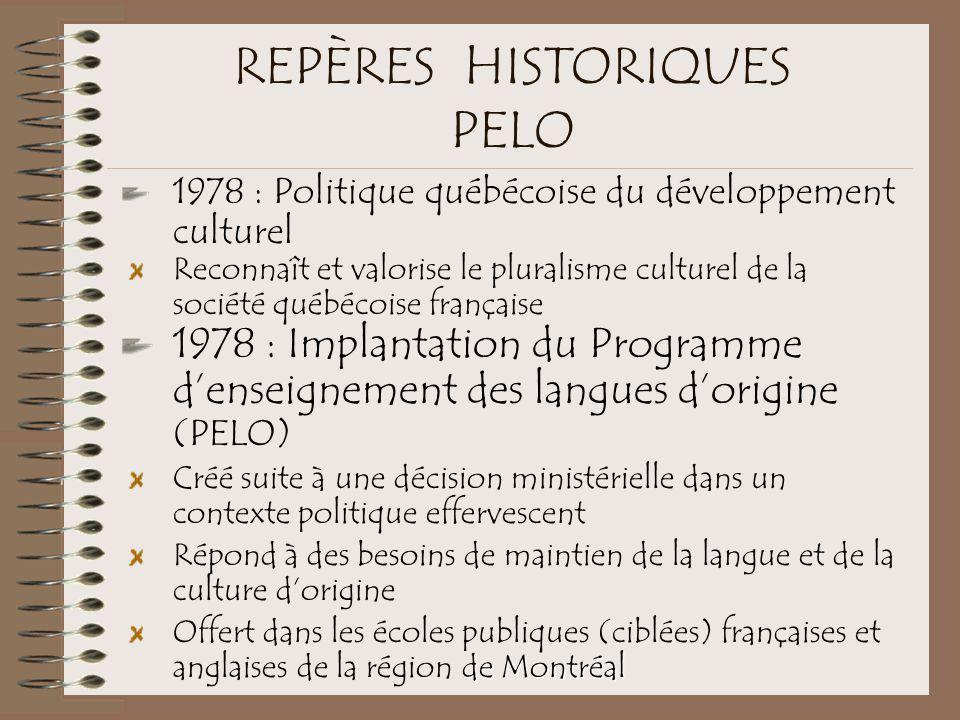REPÈRES HISTORIQUES PELO