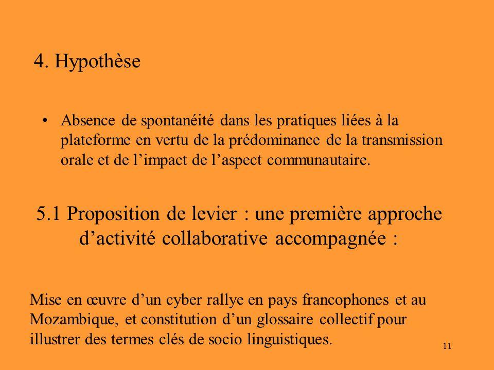 4. Hypothèse