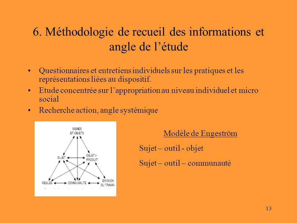 6. Méthodologie de recueil des informations et angle de l'étude