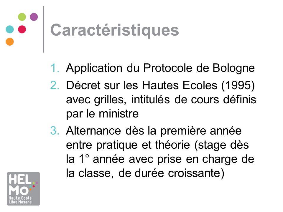 Caractéristiques Application du Protocole de Bologne