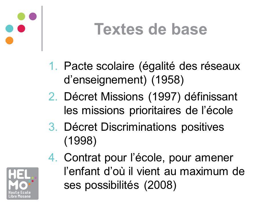 Textes de base Pacte scolaire (égalité des réseaux d'enseignement) (1958) Décret Missions (1997) définissant les missions prioritaires de l'école.