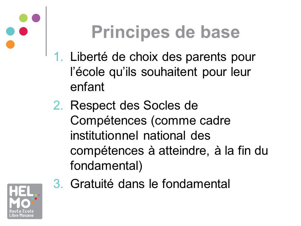 Principes de base Liberté de choix des parents pour l'école qu'ils souhaitent pour leur enfant.