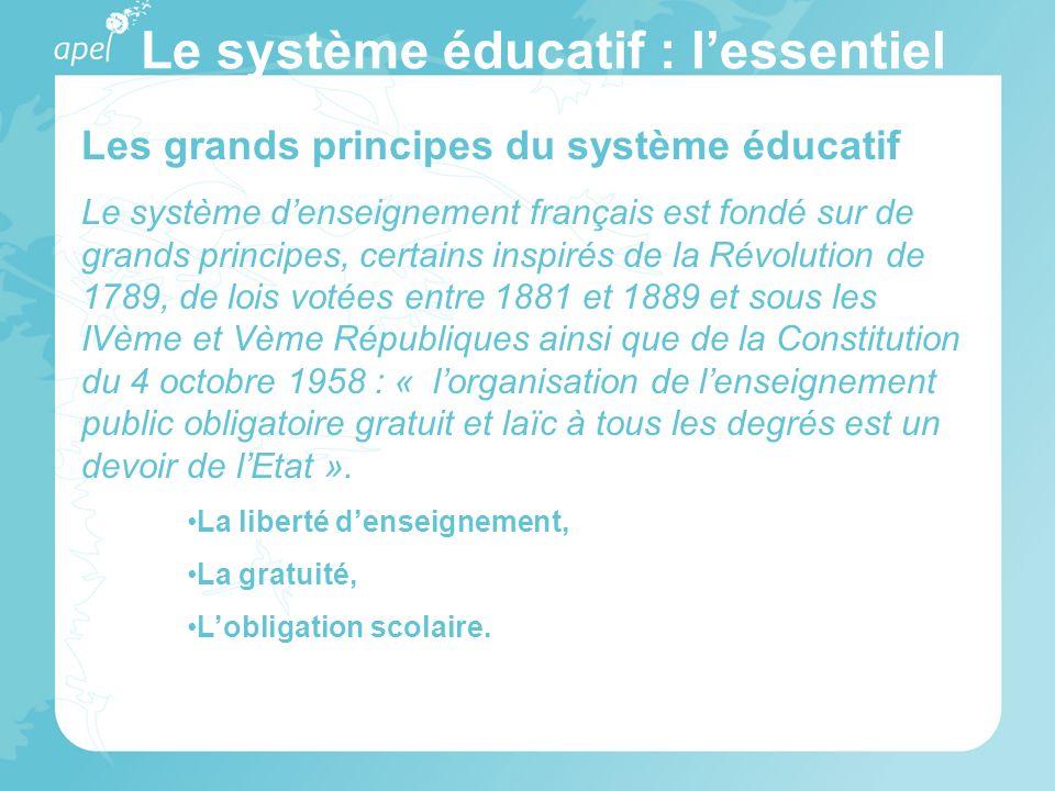 Le système éducatif : l'essentiel