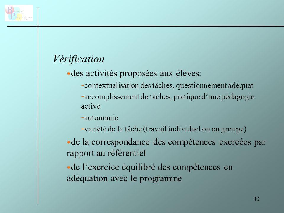 Vérification des activités proposées aux élèves: