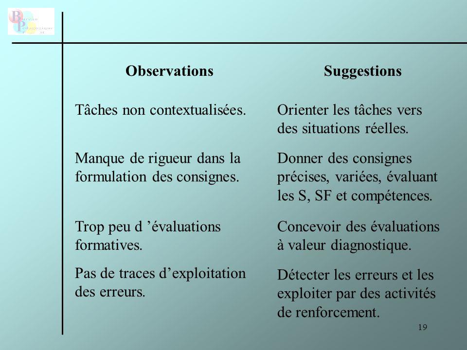 Observations Suggestions. Tâches non contextualisées. Orienter les tâches vers des situations réelles.