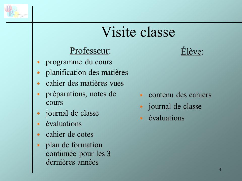 Visite classe Professeur: Élève: programme du cours