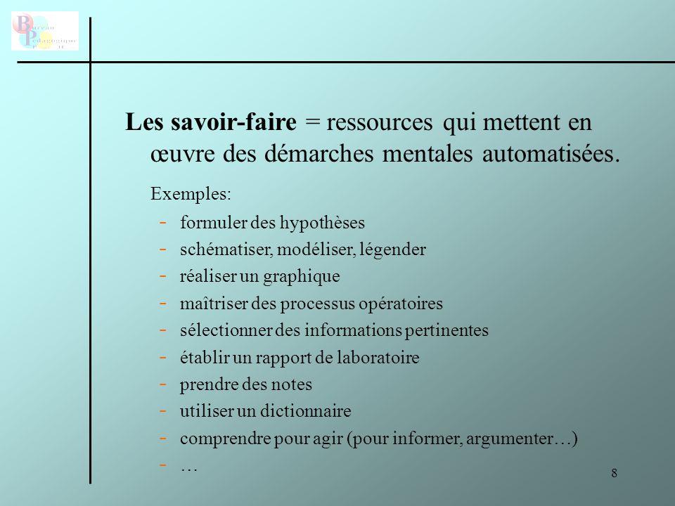 Les savoir-faire = ressources qui mettent en œuvre des démarches mentales automatisées.