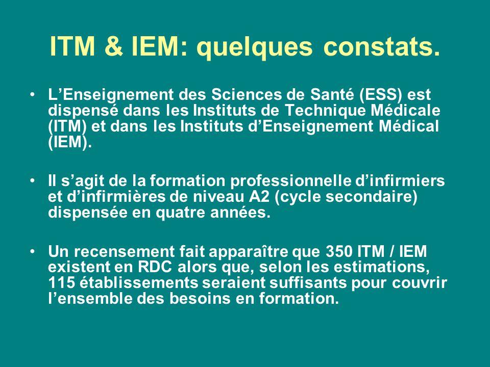 ITM & IEM: quelques constats.