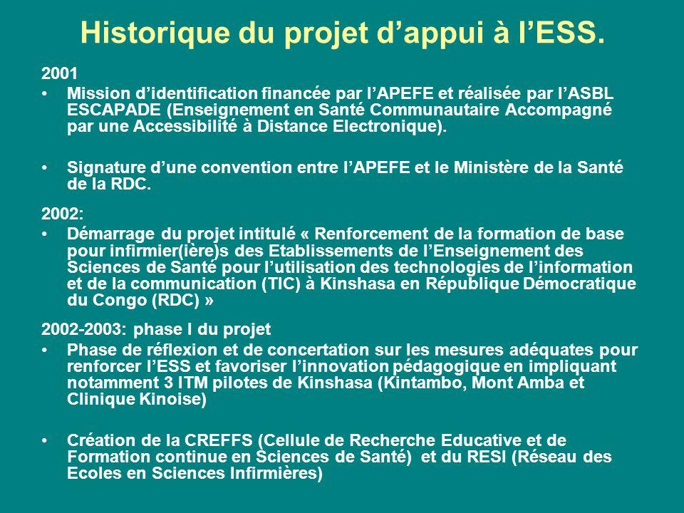 Historique du projet d'appui à l'ESS.