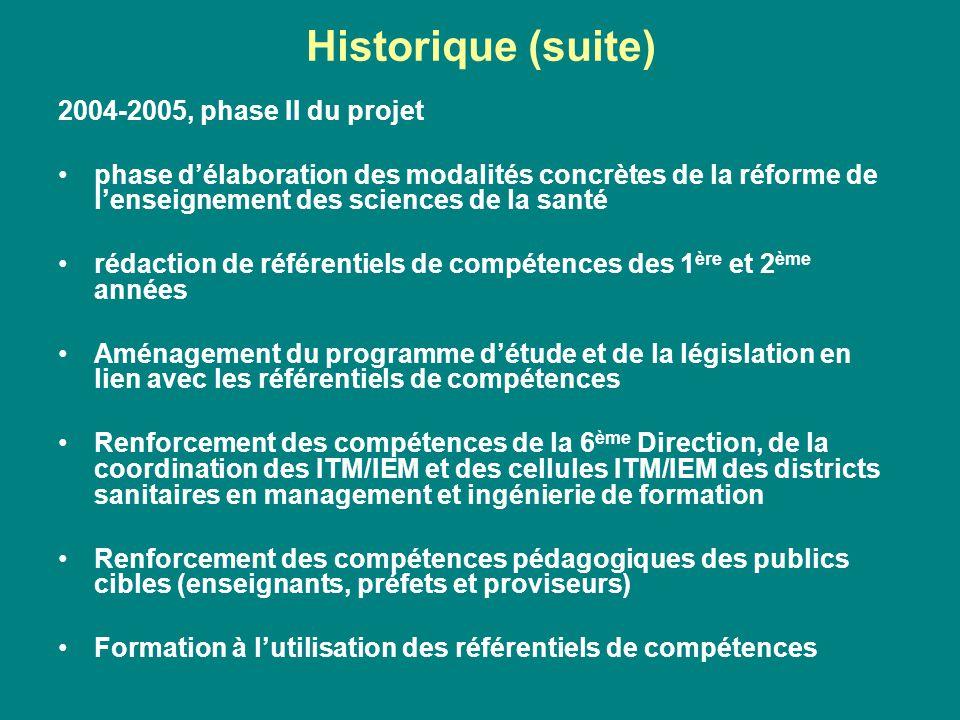 Historique (suite) 2004-2005, phase II du projet