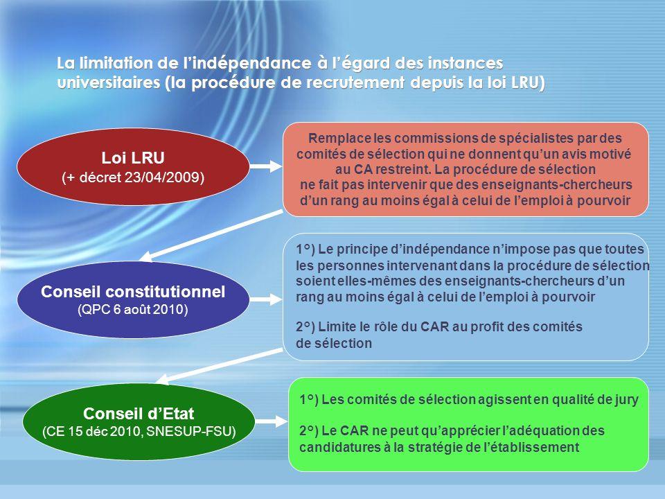 Loi LRU Conseil constitutionnel Conseil d'Etat