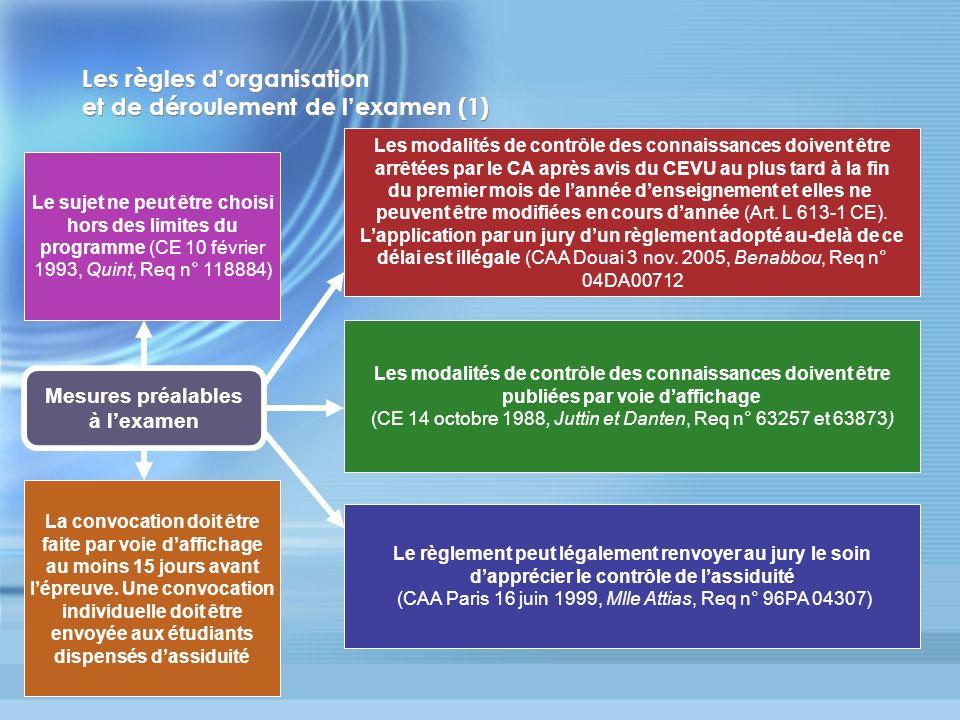 Les règles d'organisation et de déroulement de l'examen (1)