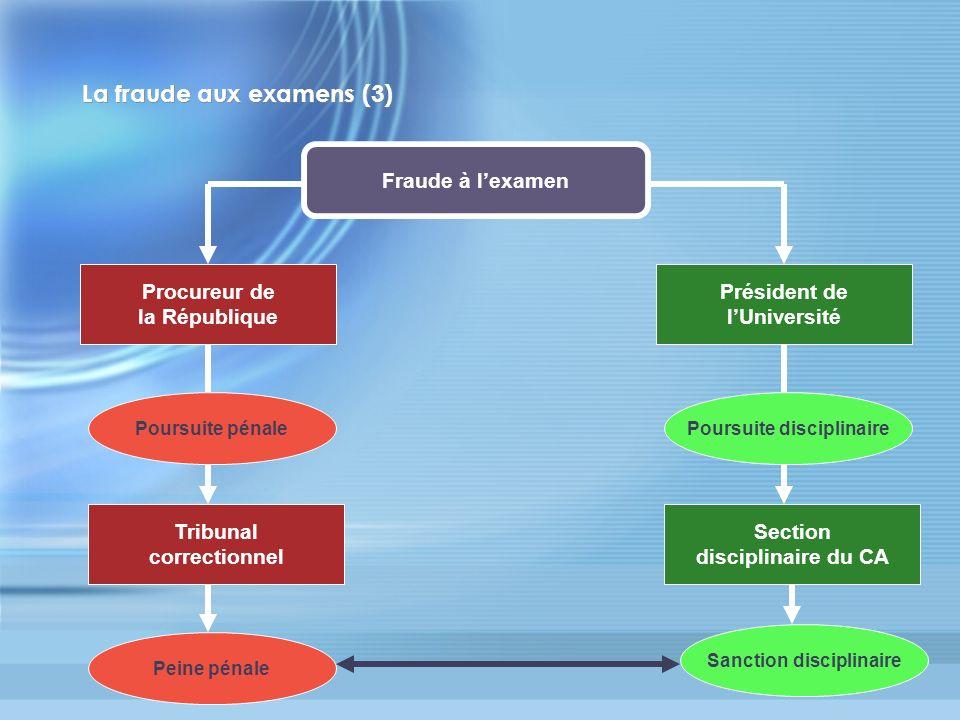 La fraude aux examens (3)