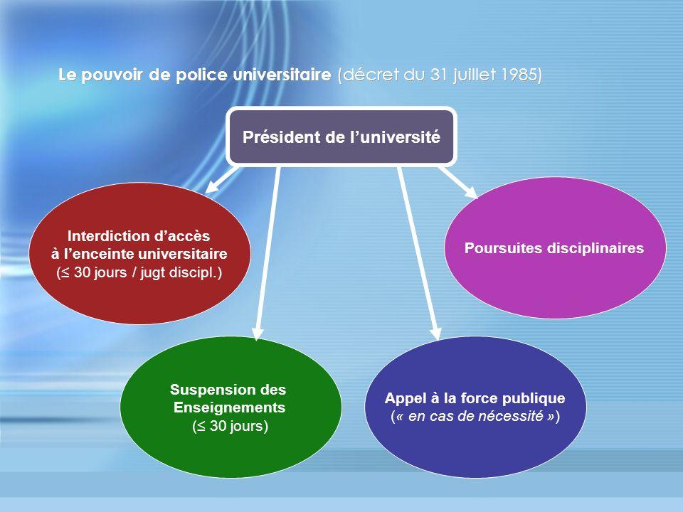 Le pouvoir de police universitaire (décret du 31 juillet 1985)