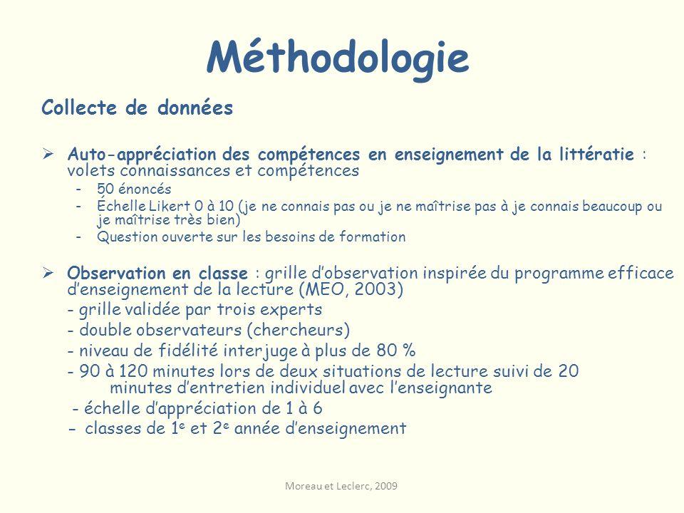 Méthodologie Collecte de données