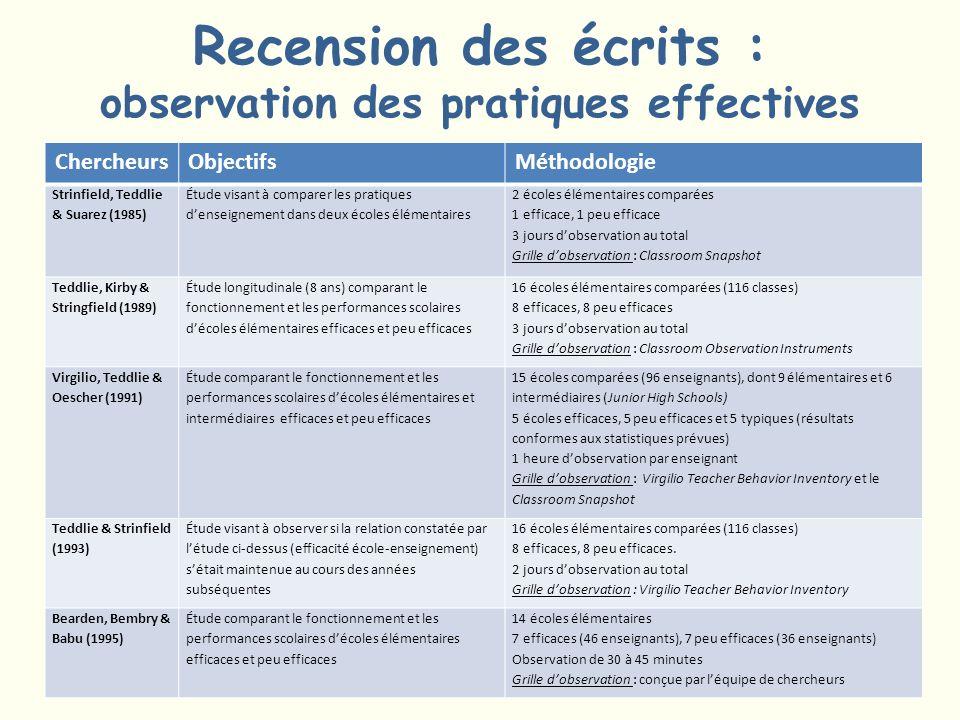 Recension des écrits : observation des pratiques effectives