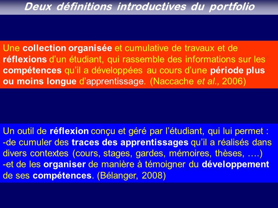 Deux définitions introductives du portfolio