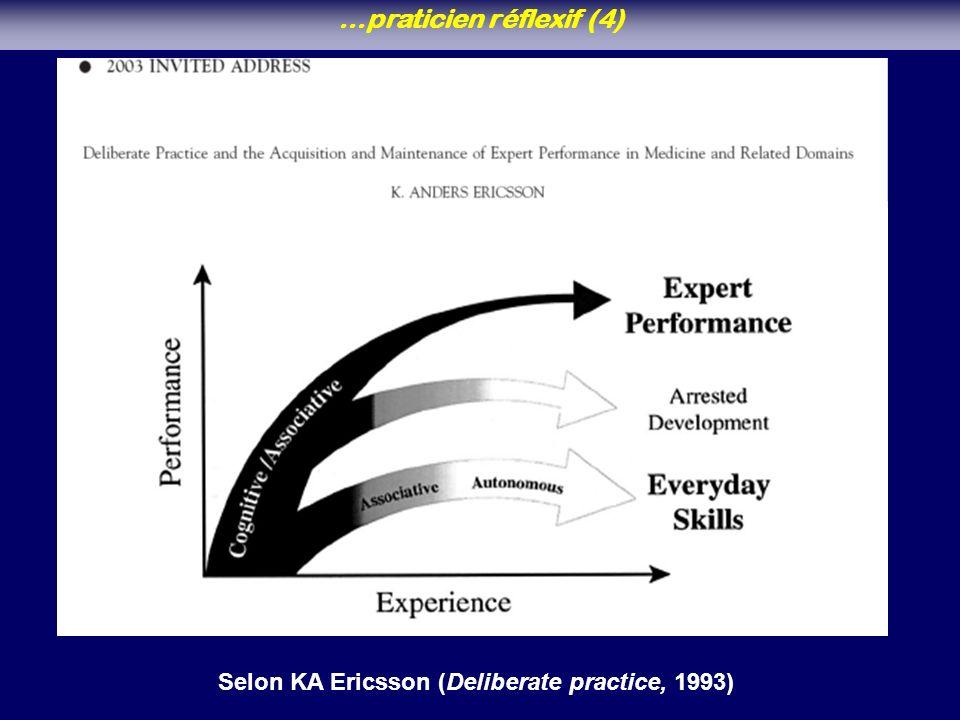 … praticien réflexif… (3) …praticien réflexif (4)