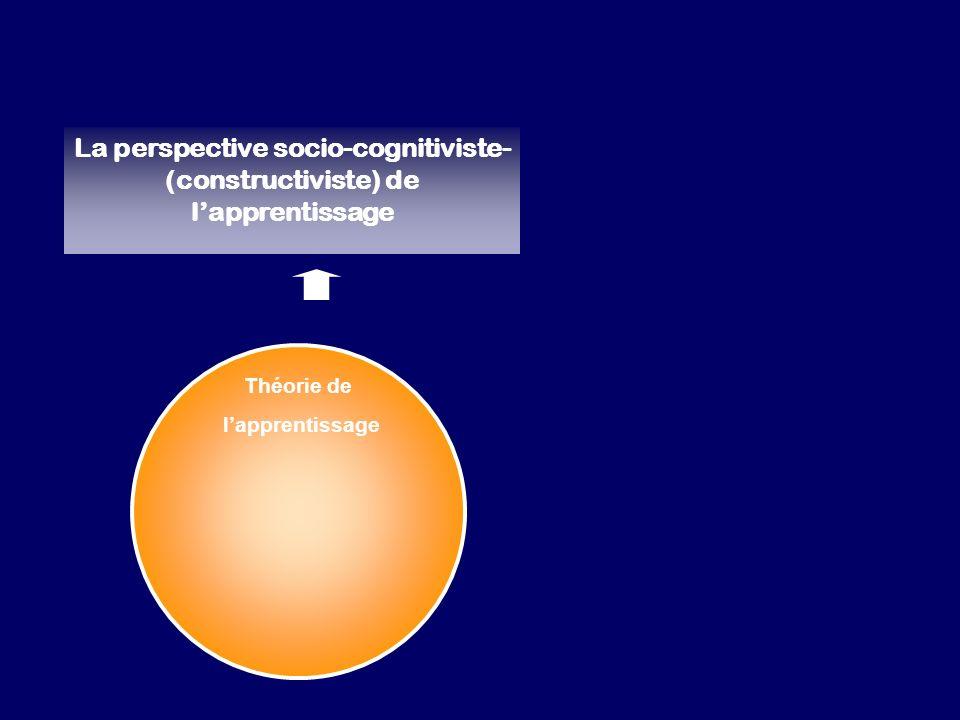 La perspective socio-cognitiviste- (constructiviste) de l'apprentissage