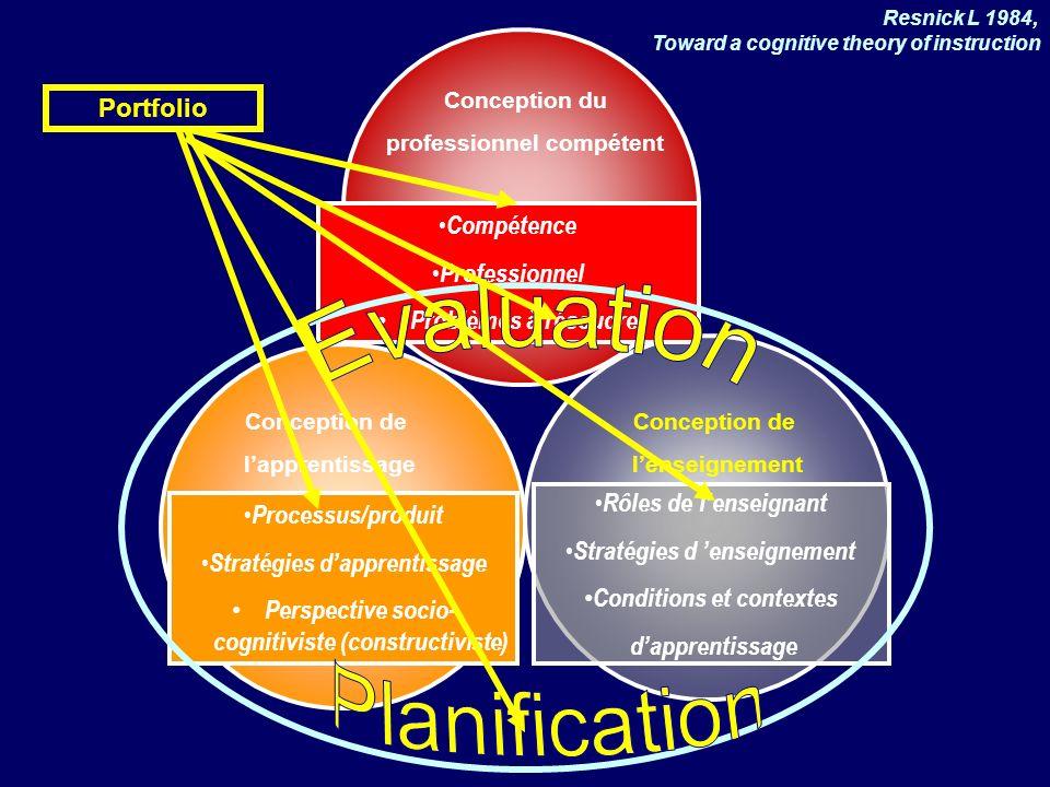 Evaluation Planification Portfolio Compétence Professionnel