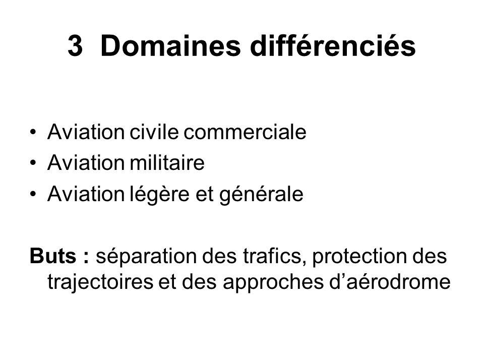 3 Domaines différenciés