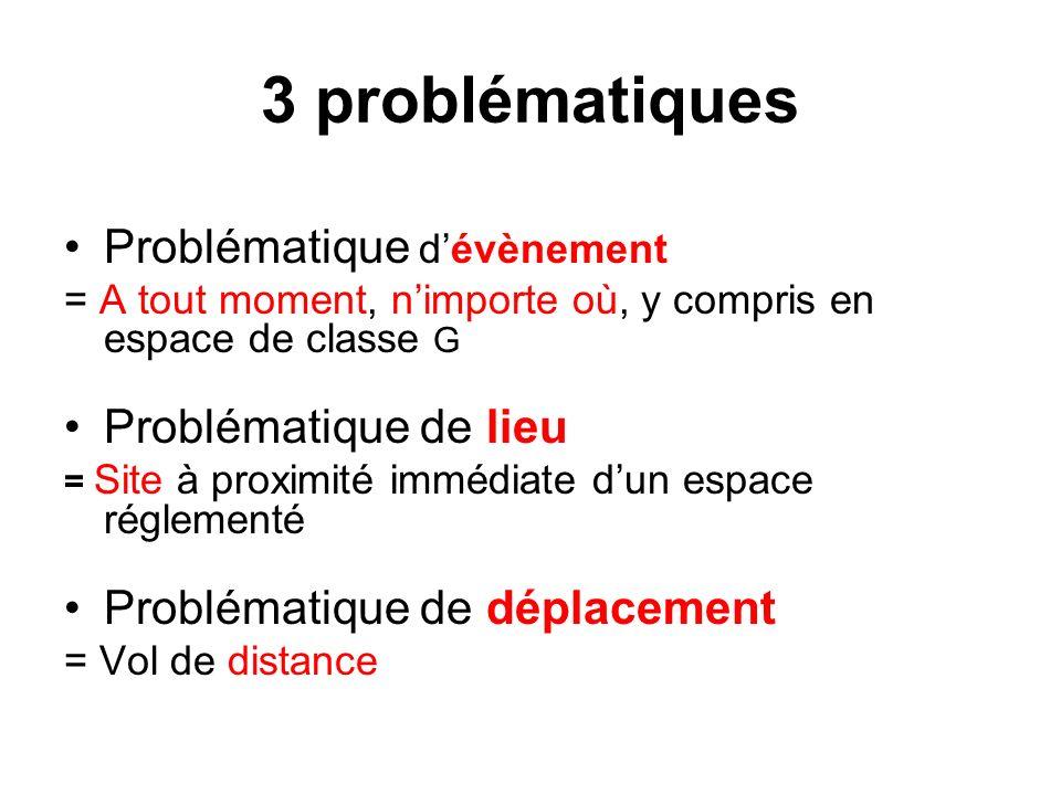 3 problématiques Problématique d'évènement Problématique de lieu