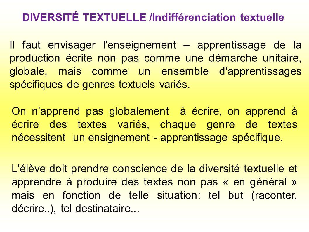 DIVERSITÉ TEXTUELLE /Indifférenciation textuelle