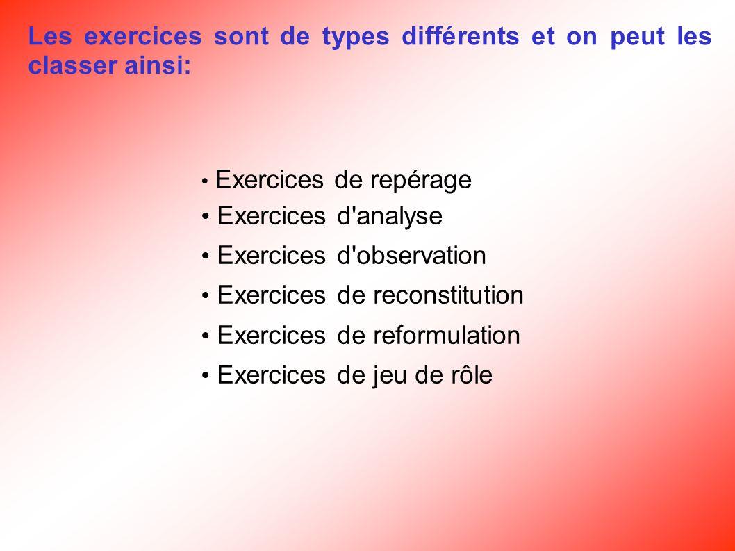 Les exercices sont de types différents et on peut les classer ainsi: