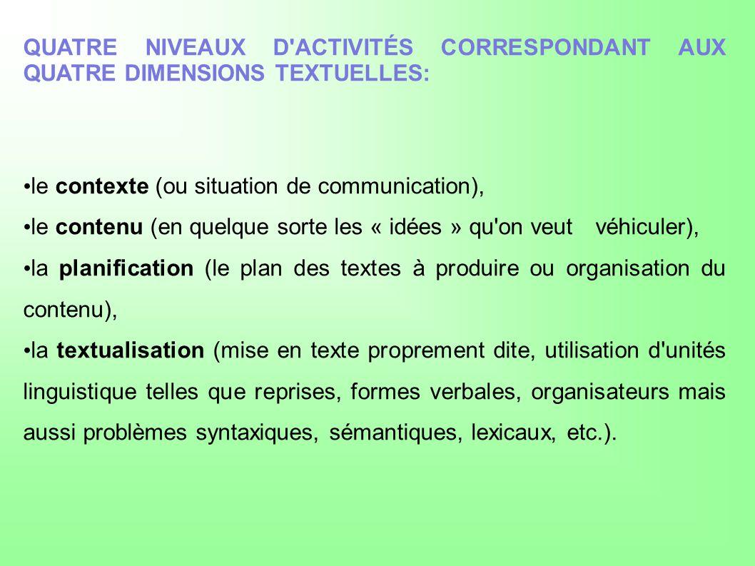 QUATRE NIVEAUX D ACTIVITÉS CORRESPONDANT AUX QUATRE DIMENSIONS TEXTUELLES: