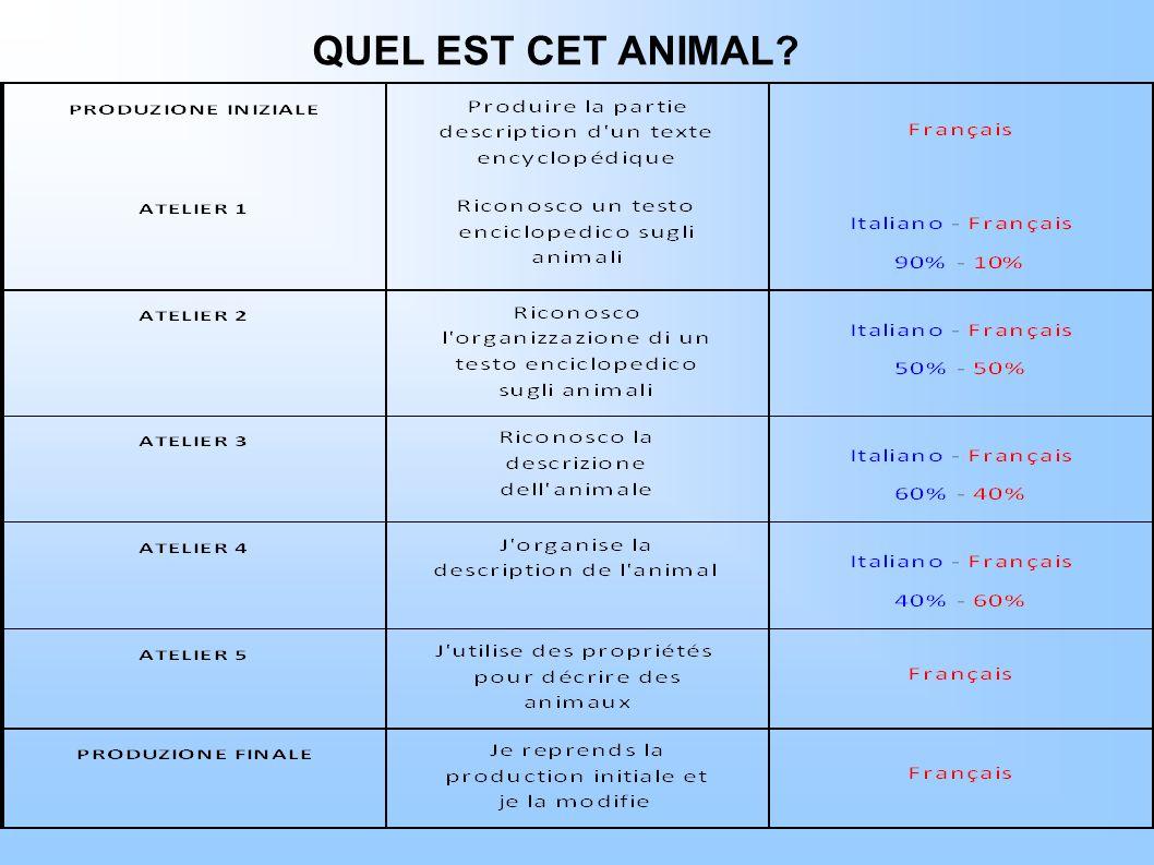 QUEL EST CET ANIMAL