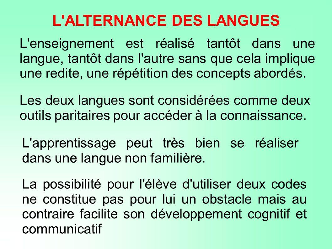 L ALTERNANCE DES LANGUES