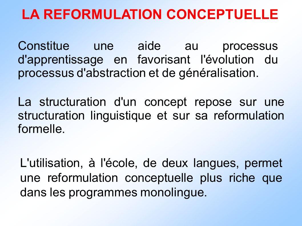 LA REFORMULATION CONCEPTUELLE
