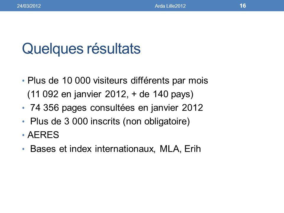 Quelques résultats Plus de 10 000 visiteurs différents par mois