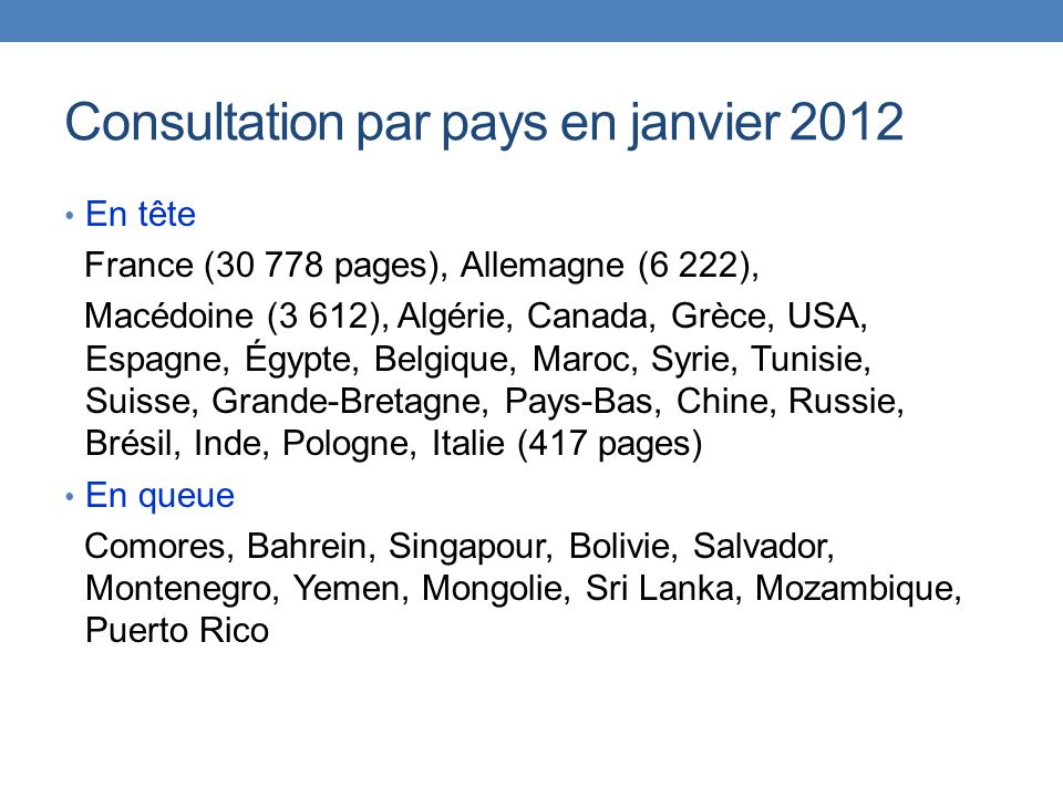 Consultation par pays en janvier 2012