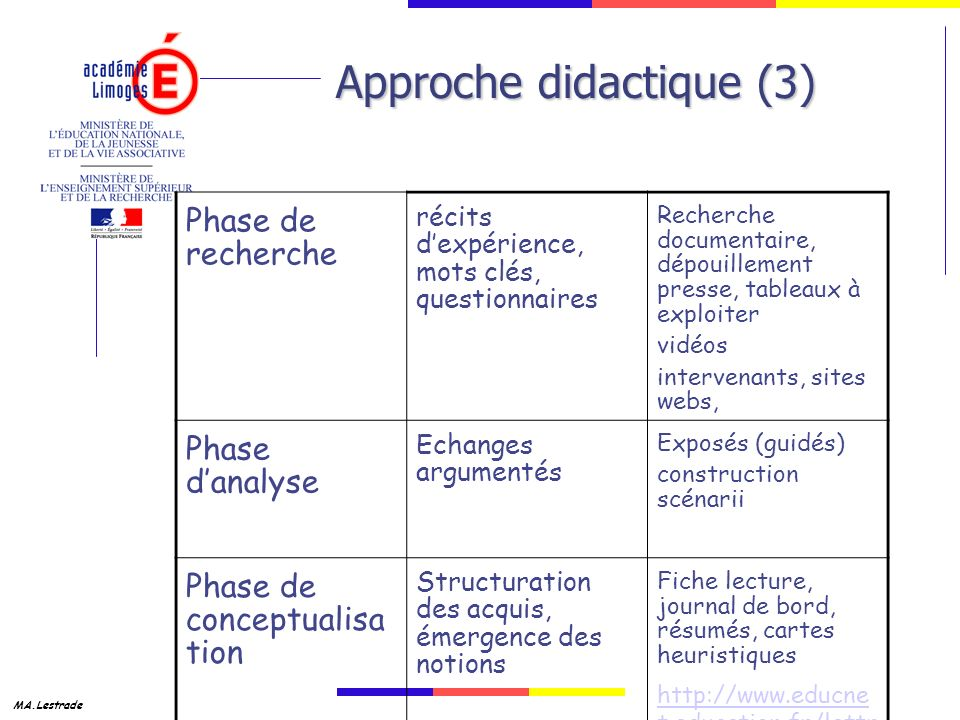 Approche didactique (3)