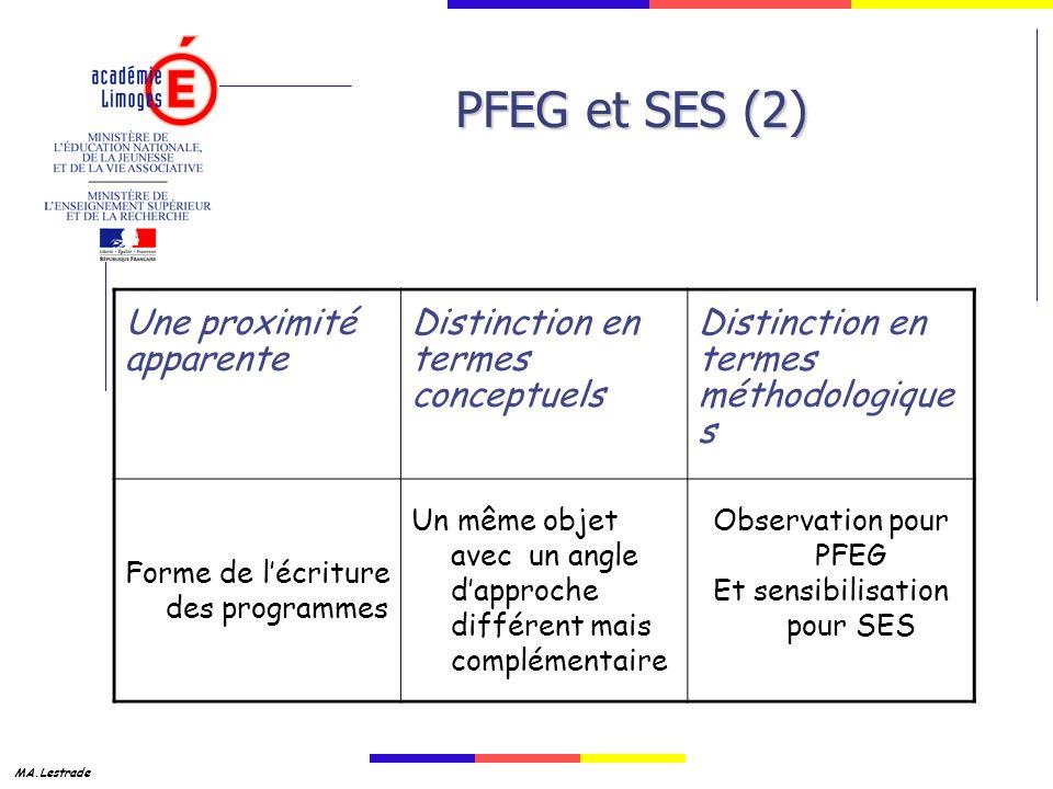 PFEG et SES (2) Une proximité apparente