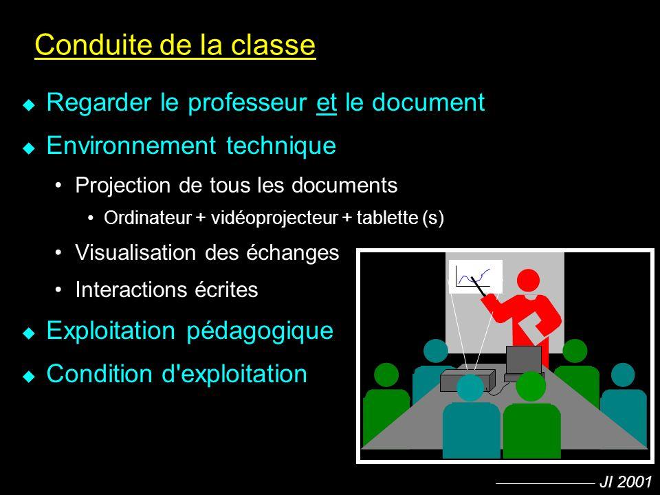 Conduite de la classe Regarder le professeur et le document