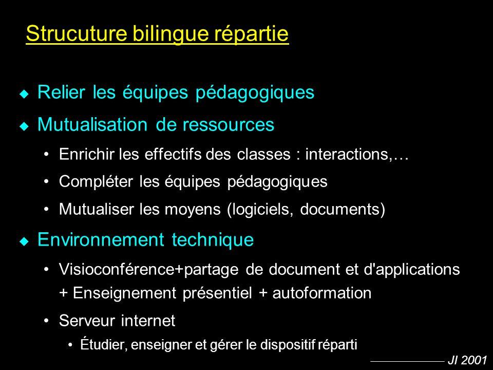 Strucuture bilingue répartie