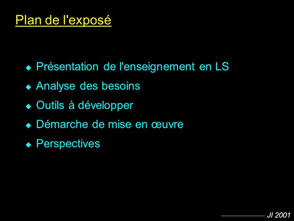 Plan de l exposé Présentation de l enseignement en LS