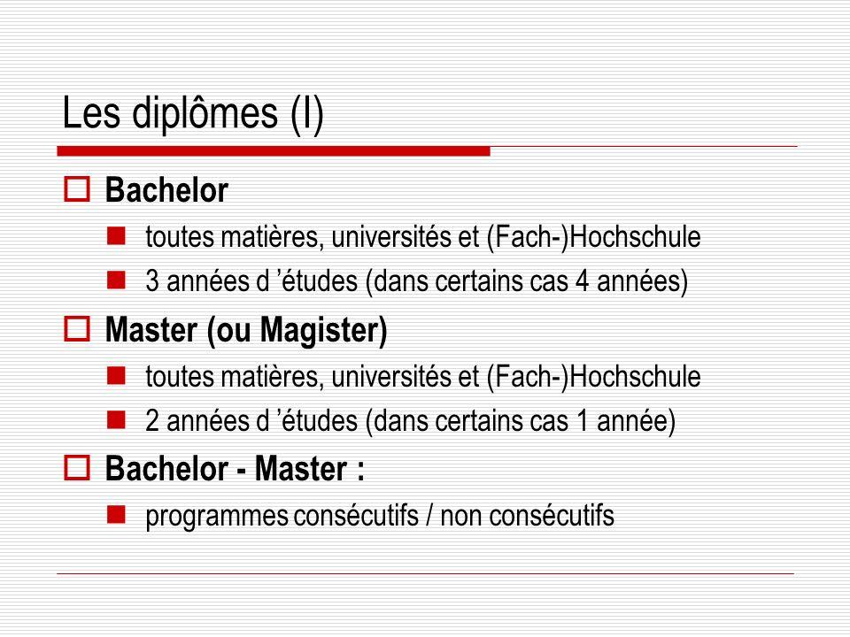 Les diplômes (I) Bachelor Master (ou Magister) Bachelor - Master :
