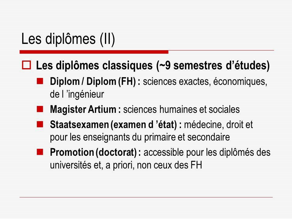 Les diplômes (II) Les diplômes classiques (~9 semestres d'études)