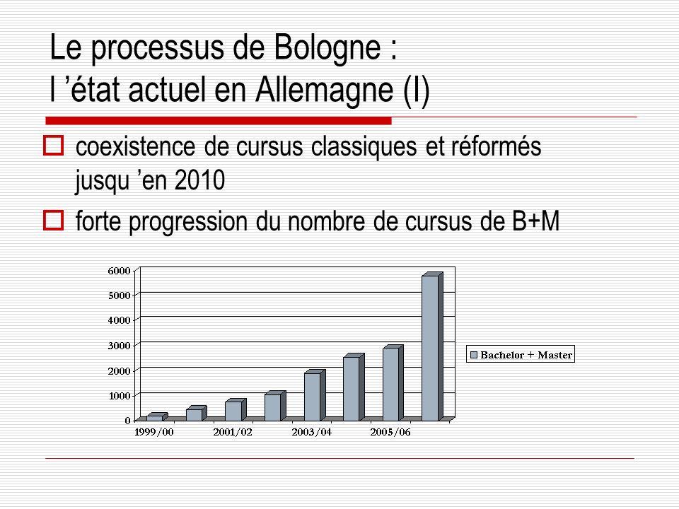 Le processus de Bologne : l 'état actuel en Allemagne (I)