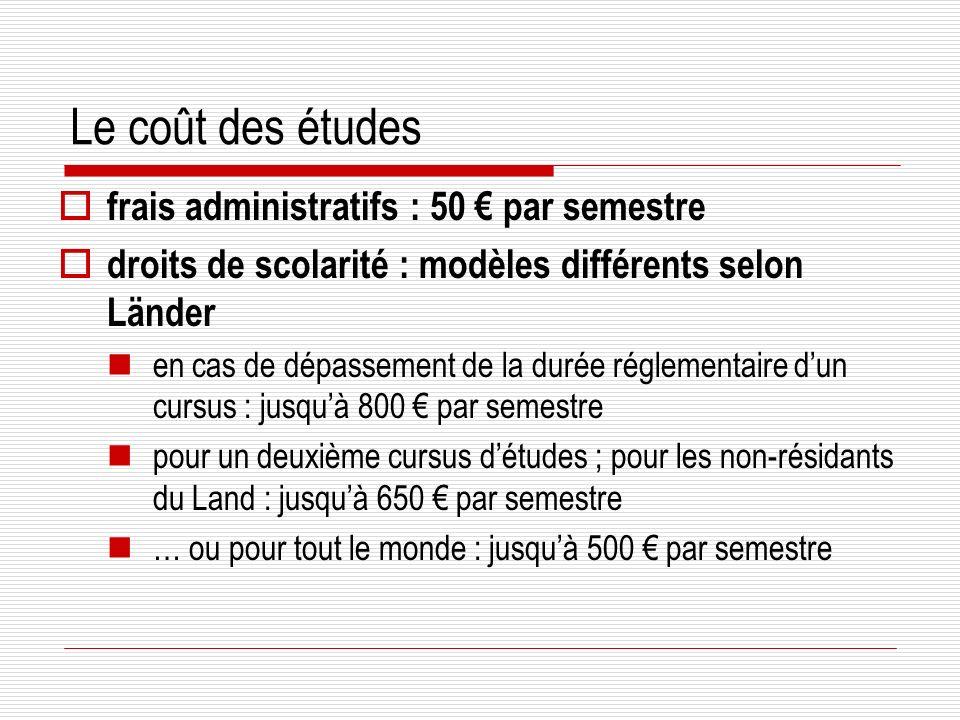 Le coût des études frais administratifs : 50 € par semestre