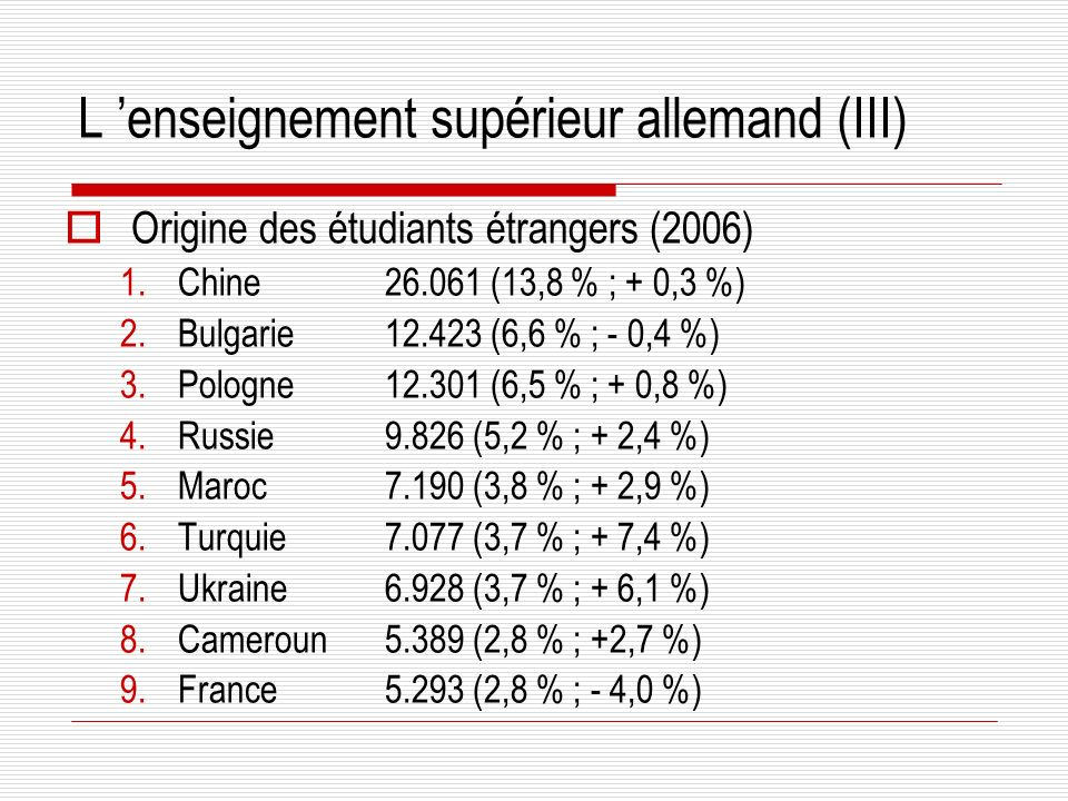 L 'enseignement supérieur allemand (III)