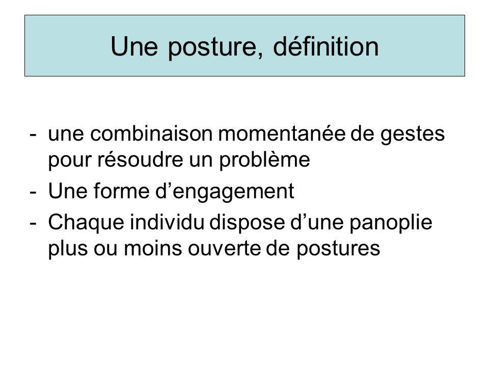 Une posture, définition
