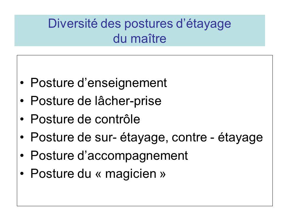 Diversité des postures d'étayage du maître