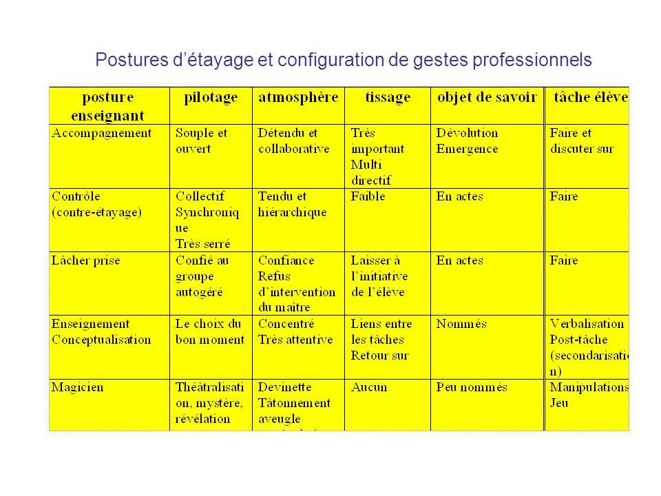 Postures d'étayage et configuration de gestes professionnels