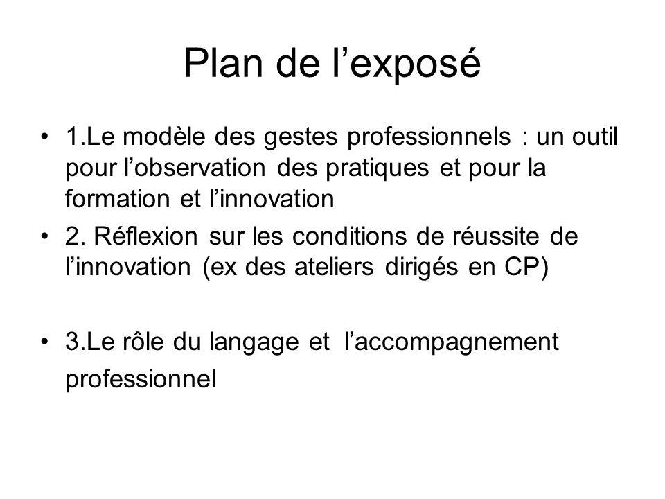 Plan de l'exposé 1.Le modèle des gestes professionnels : un outil pour l'observation des pratiques et pour la formation et l'innovation.