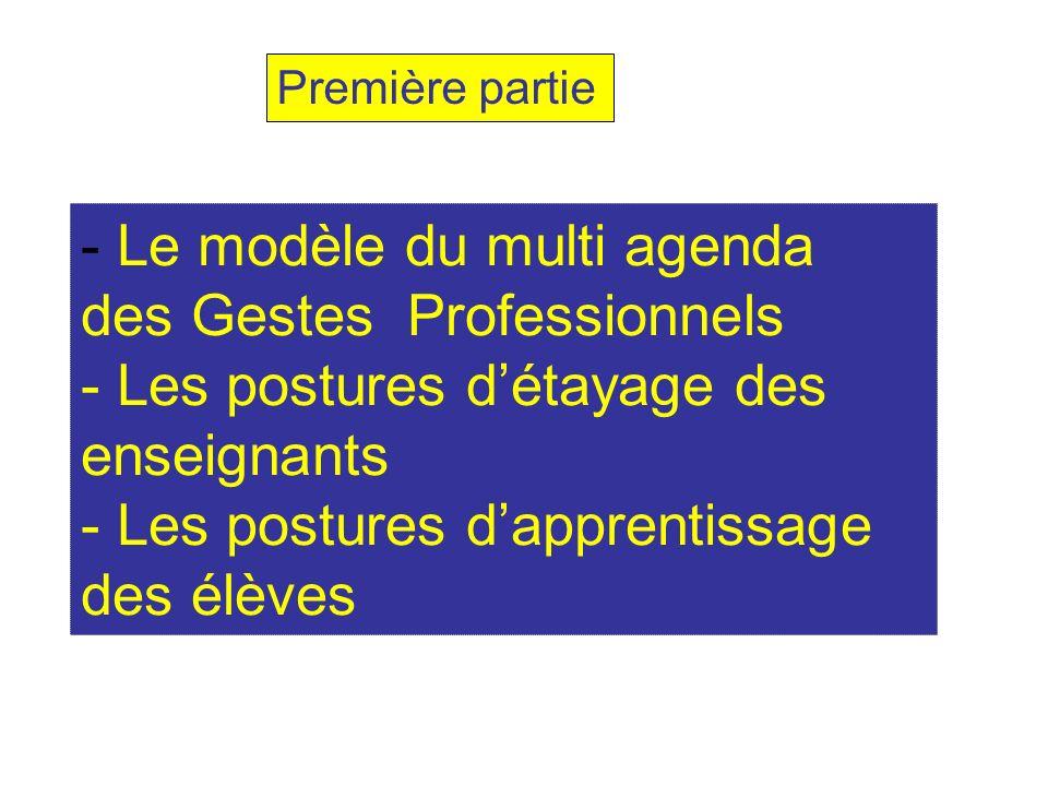 - Le modèle du multi agenda des Gestes Professionnels
