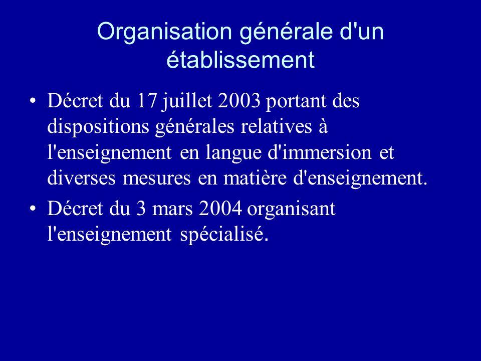 Organisation générale d un établissement